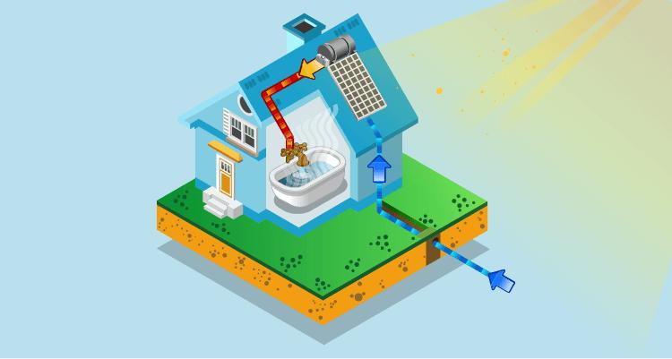 Energia solar para calentar agua